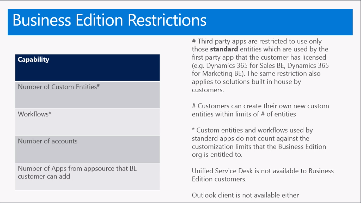 Dynamics 365 Spring Release: 5 Takeaways from an Business